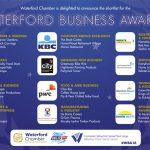 Best Small Business Award